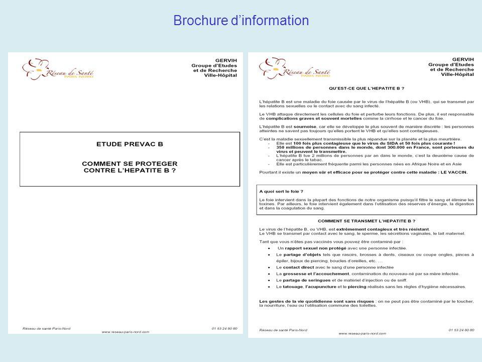 Brochure dinformation
