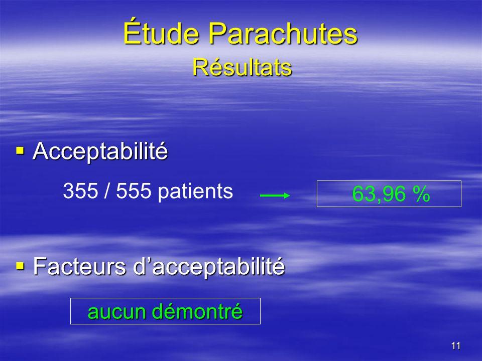 11 Étude Parachutes Acceptabilité Acceptabilité 355 / 555 patients Facteurs dacceptabilité Facteurs dacceptabilité 63,96 % Résultats aucun démontré