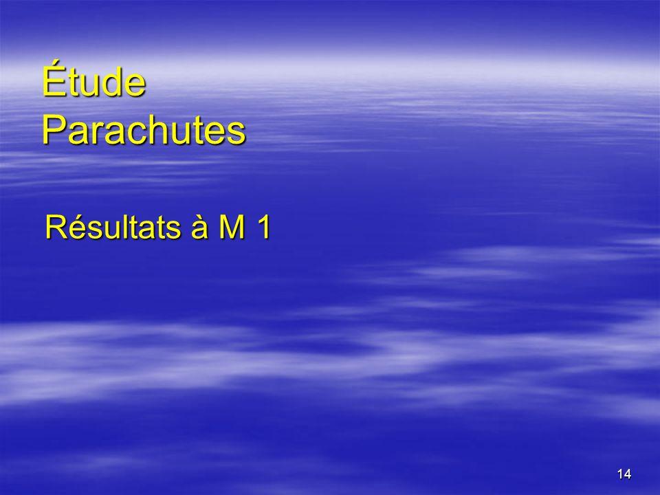 14 Étude Parachutes Résultats à M 1