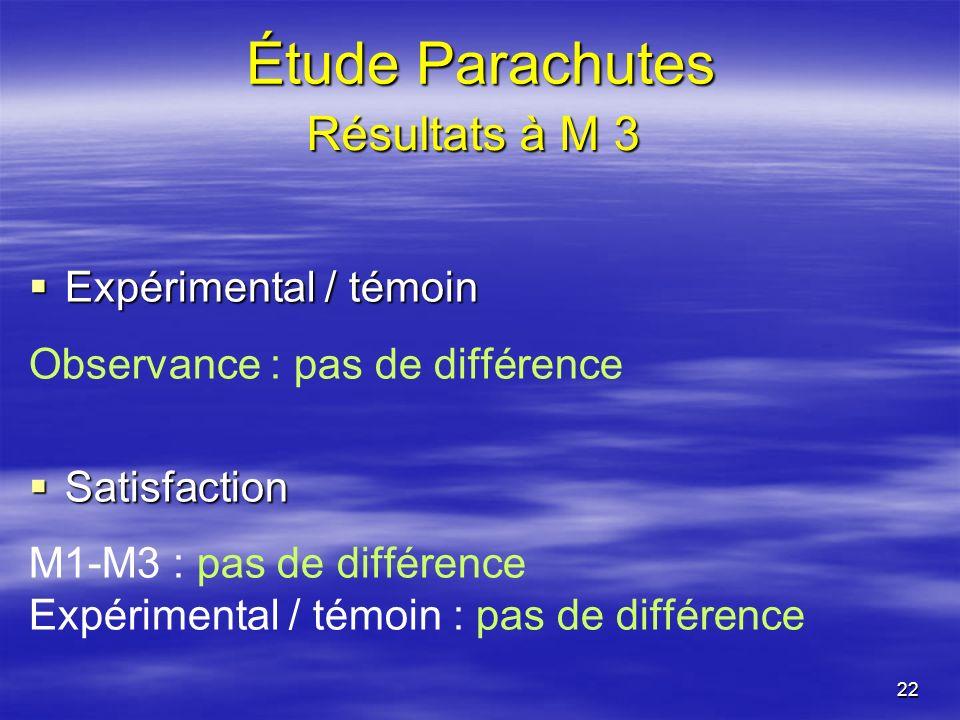22 Expérimental / témoin Expérimental / témoin Observance : pas de différence Satisfaction Satisfaction M1-M3 : pas de différence Expérimental / témoi