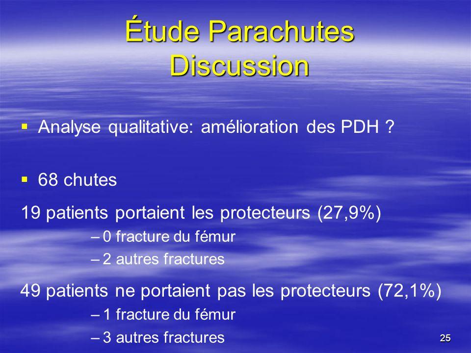 25 Analyse qualitative: amélioration des PDH ? 68 chutes 19 patients portaient les protecteurs (27,9%) – –0 fracture du fémur – –2 autres fractures 49