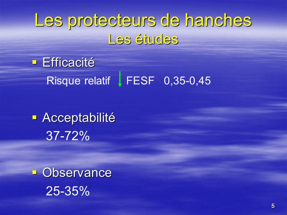 5 Efficacité Efficacité Acceptabilité Acceptabilité 37-72% Observance Observance 25-35% Les protecteurs de hanches Les études Risque relatifFESF 0,35-