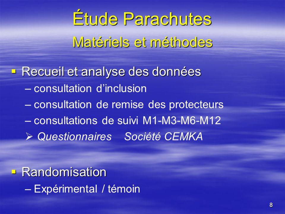 8 Étude Parachutes Matériels et méthodes Recueil et analyse des données Recueil et analyse des données – –consultation dinclusion – –consultation de r
