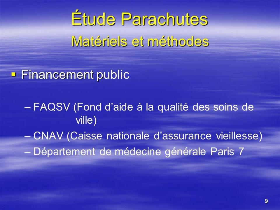 9 Étude Parachutes Matériels et méthodes Financement p Financement public – –FAQSV (Fond daide à la qualité des soins de ville) – –CNAV (Caisse nation
