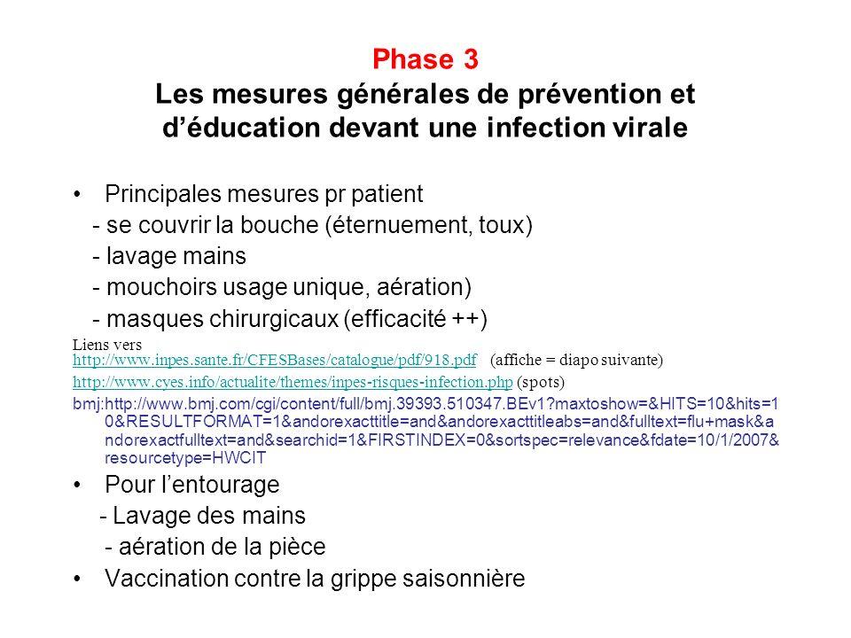 Phase 3 Les mesures générales de prévention et déducation devant une infection virale Principales mesures pr patient - se couvrir la bouche (éternueme