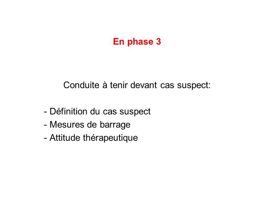En phase 3 Conduite à tenir devant cas suspect: - Définition du cas suspect - Mesures de barrage - Attitude thérapeutique