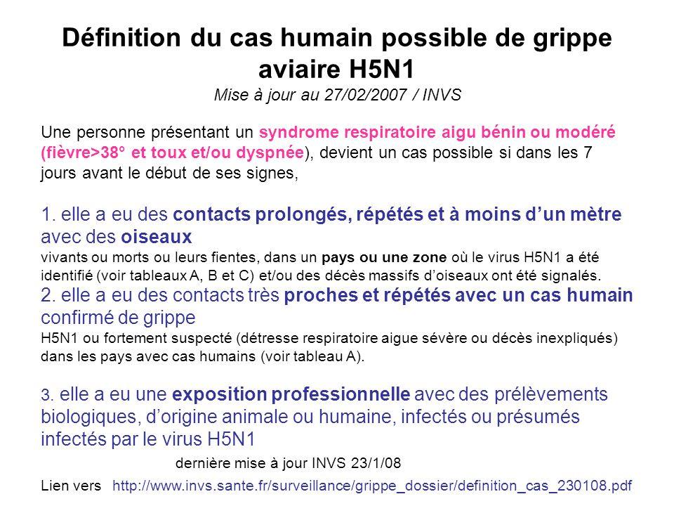 Définition du cas humain possible de grippe aviaire H5N1 Mise à jour au 27/02/2007 / INVS Une personne présentant un syndrome respiratoire aigu bénin
