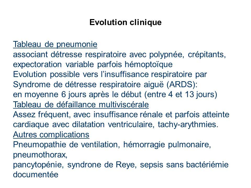 Evolution clinique Tableau de pneumonie associant détresse respiratoire avec polypnée, crépitants, expectoration variable parfois hémoptoïque Evolutio