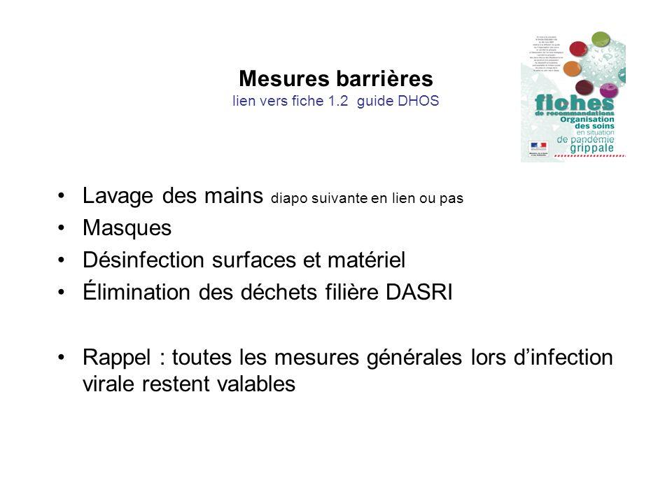 Mesures barrières lien vers fiche 1.2 guide DHOS Lavage des mains diapo suivante en lien ou pas Masques Désinfection surfaces et matériel Élimination