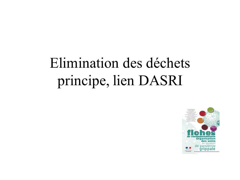 Elimination des déchets principe, lien DASRI