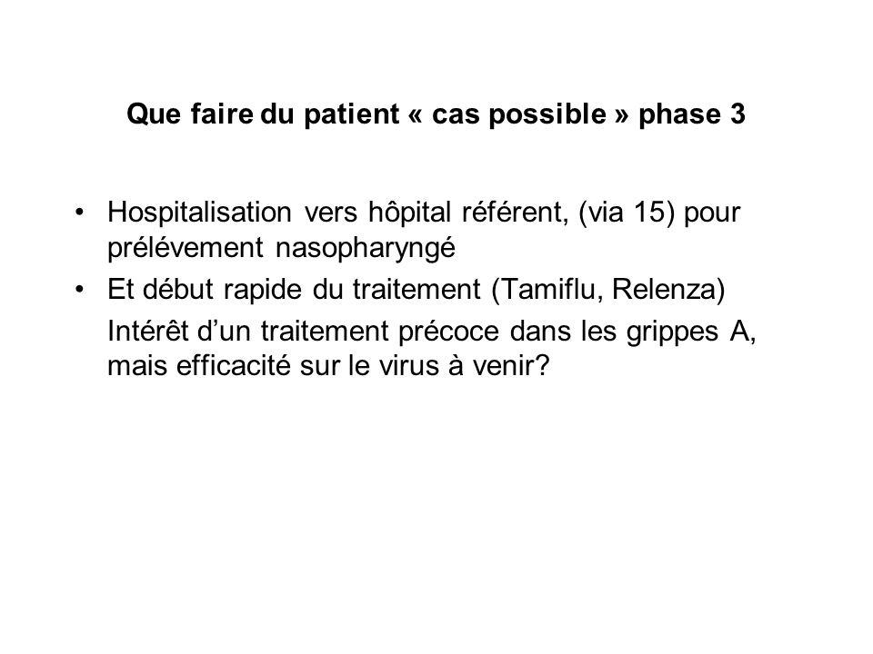 Que faire du patient « cas possible » phase 3 Hospitalisation vers hôpital référent, (via 15) pour prélévement nasopharyngé Et début rapide du traitem