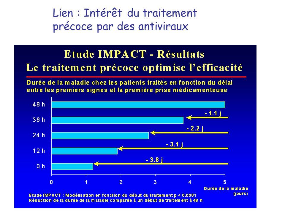 Lien : Intérêt du traitement précoce par des antiviraux
