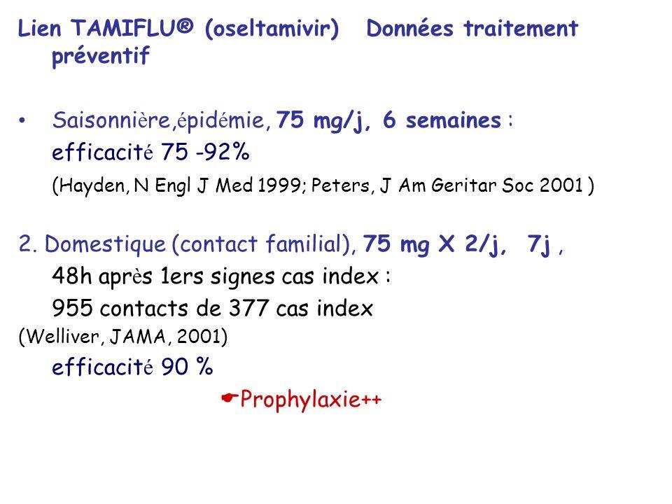 Lien TAMIFLU® (oseltamivir) Données traitement préventif Saisonni è re, é pid é mie, 75 mg/j, 6 semaines : efficacit é 75 -92% (Hayden, N Engl J Med 1