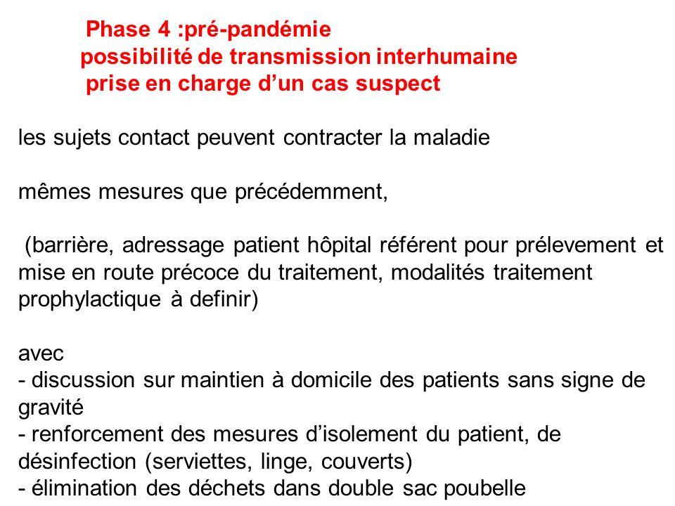 Phase 4 :pré-pandémie possibilité de transmission interhumaine prise en charge dun cas suspect les sujets contact peuvent contracter la maladie mêmes