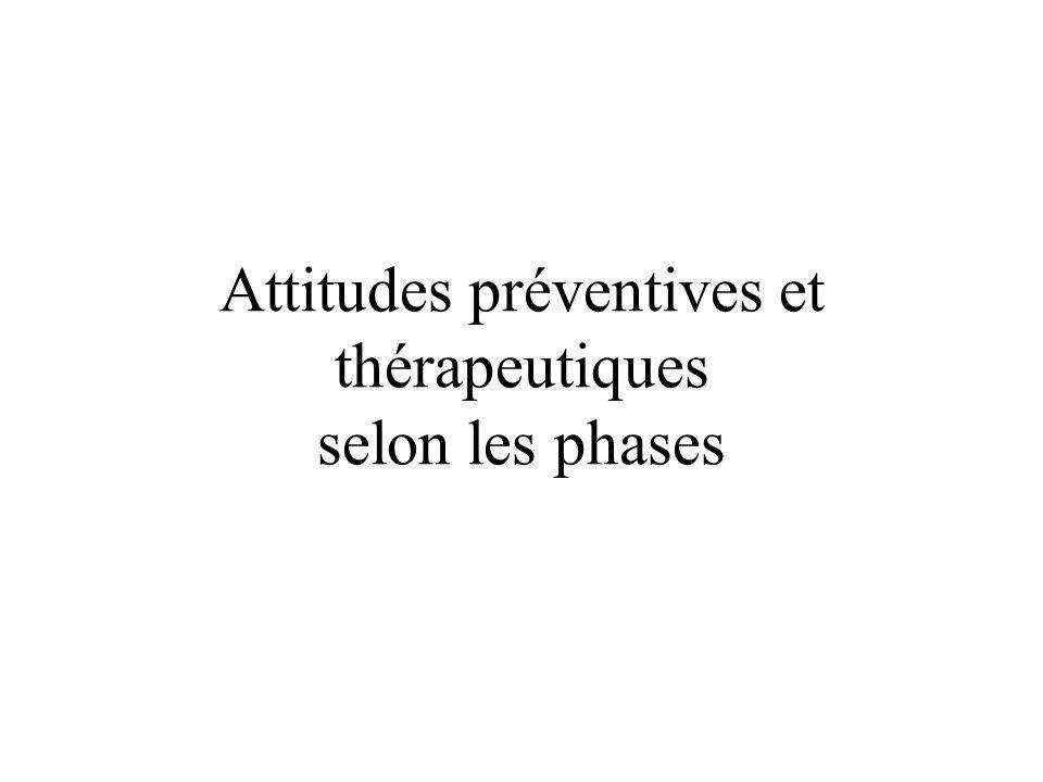 Attitudes préventives et thérapeutiques selon les phases