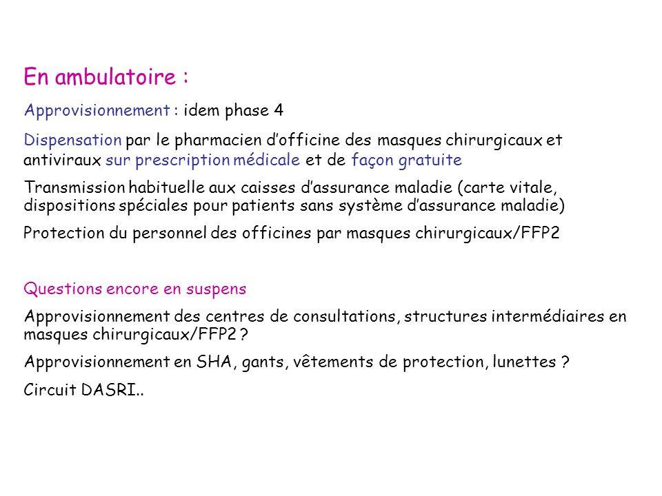 En ambulatoire : Approvisionnement : idem phase 4 Dispensation par le pharmacien dofficine des masques chirurgicaux et antiviraux sur prescription méd
