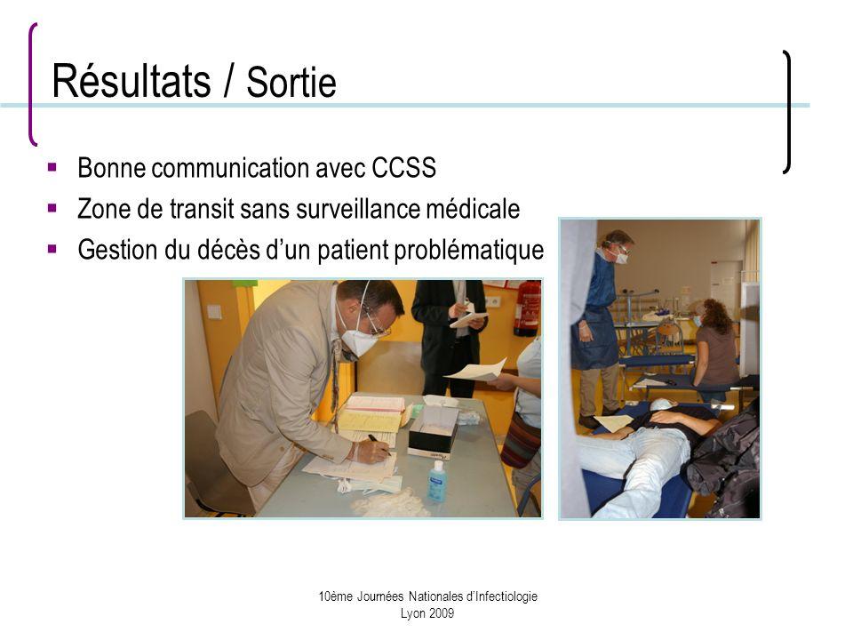 10ème Journées Nationales dInfectiologie Lyon 2009 Résultats / Sortie Bonne communication avec CCSS Zone de transit sans surveillance médicale Gestion du décès dun patient problématique