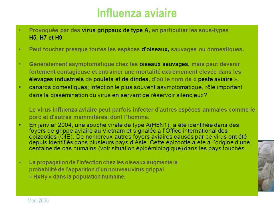 Influenza aviaire Provoquée par des virus grippaux de type A, en particulier les sous-types H5, H7 et H9. Peut toucher presque toutes les espèces d'oi
