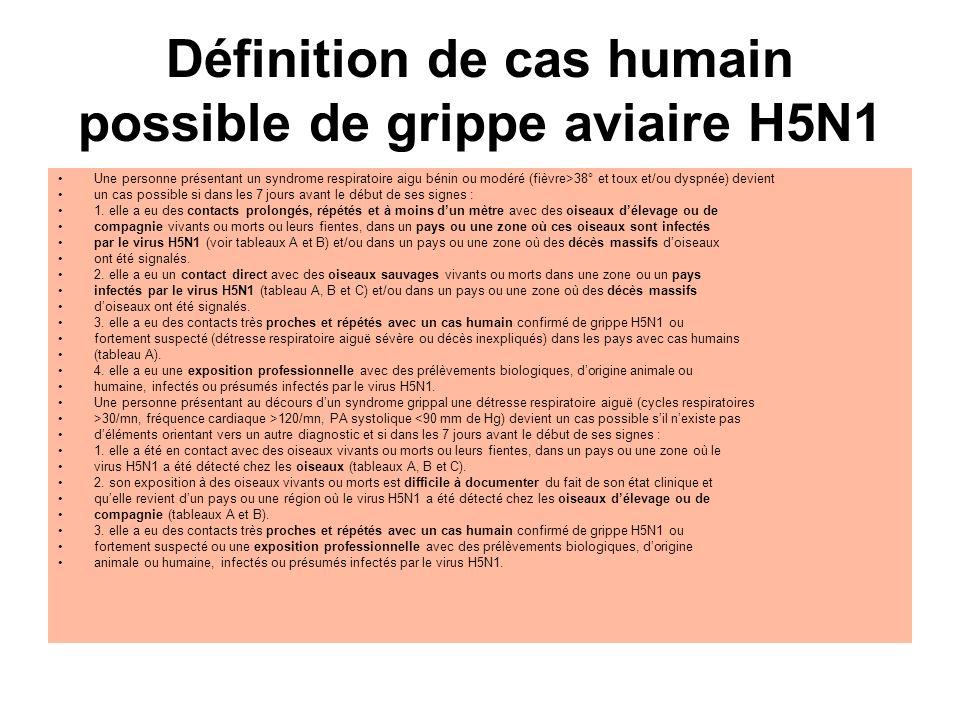 Définition de cas humain possible de grippe aviaire H5N1 Une personne présentant un syndrome respiratoire aigu bénin ou modéré (fièvre>38° et toux et/