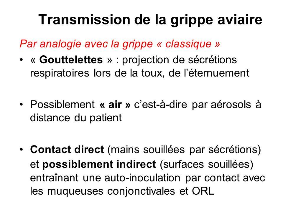 Transmission de la grippe aviaire Par analogie avec la grippe « classique » « Gouttelettes » : projection de sécrétions respiratoires lors de la toux,