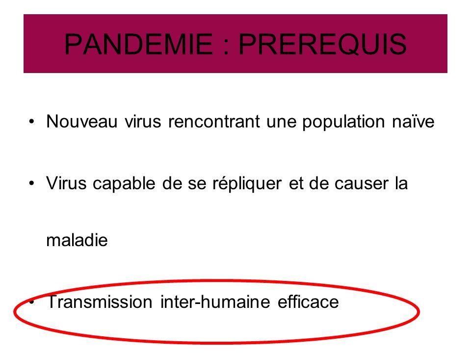 PANDEMIE : PREREQUIS Nouveau virus rencontrant une population naïve Virus capable de se répliquer et de causer la maladie Transmission inter-humaine e