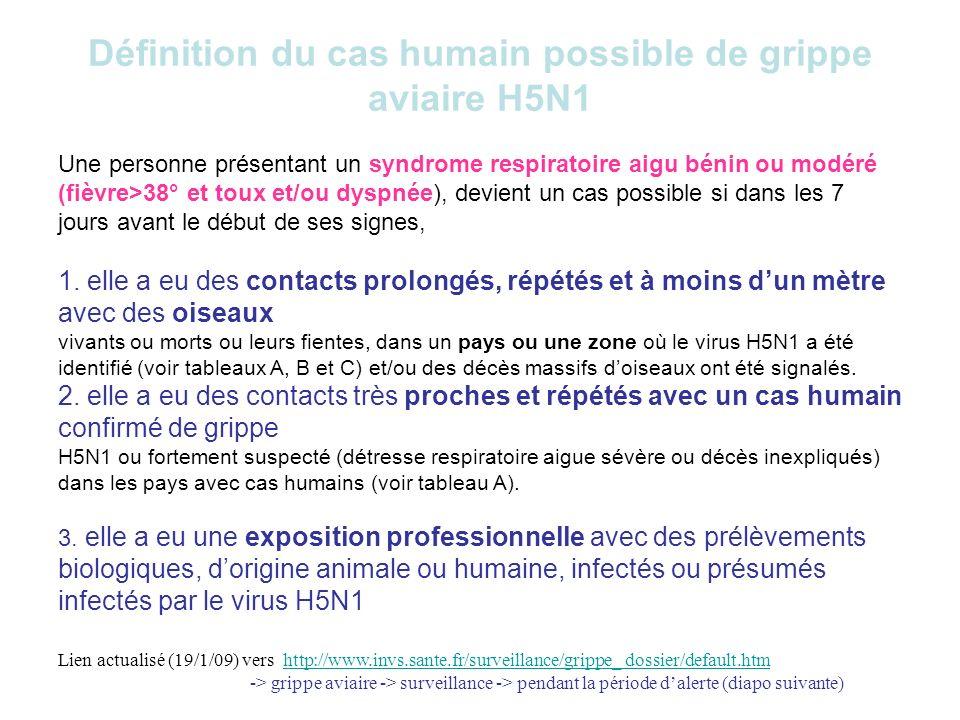 Définition du cas humain possible de grippe aviaire H5N1 Une personne présentant un syndrome respiratoire aigu bénin ou modéré (fièvre>38° et toux et/