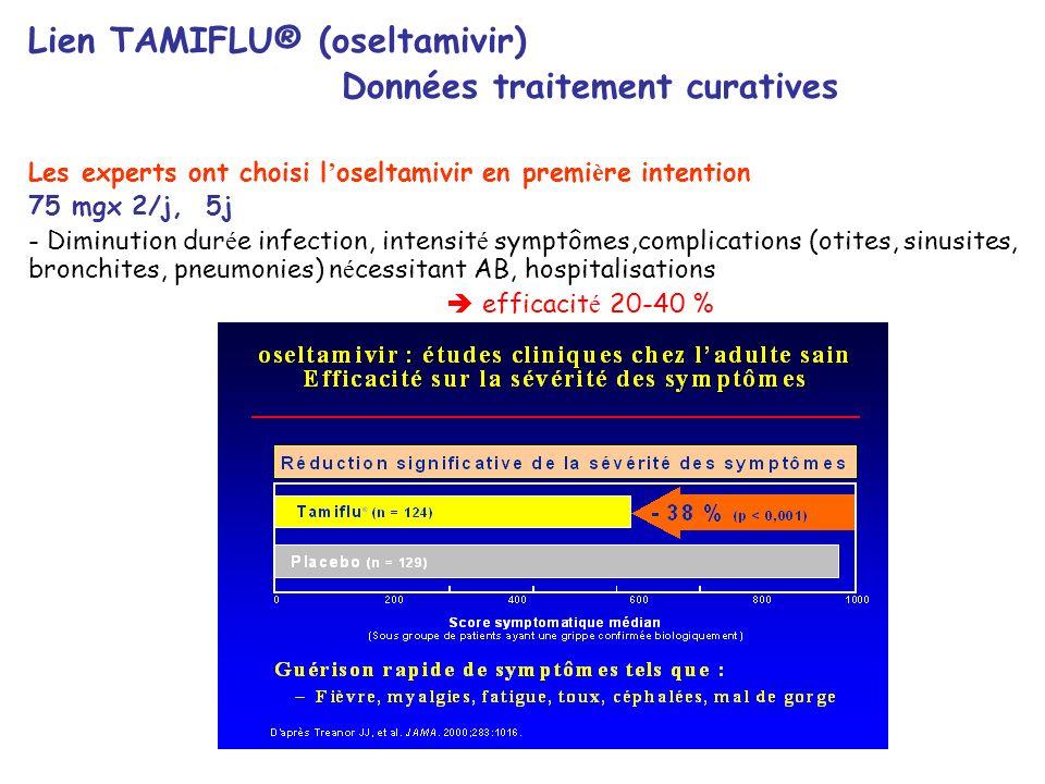 Lien TAMIFLU® (oseltamivir) Données traitement curatives Les experts ont choisi l oseltamivir en premi è re intention 75 mgx 2/j, 5j - Diminution dur