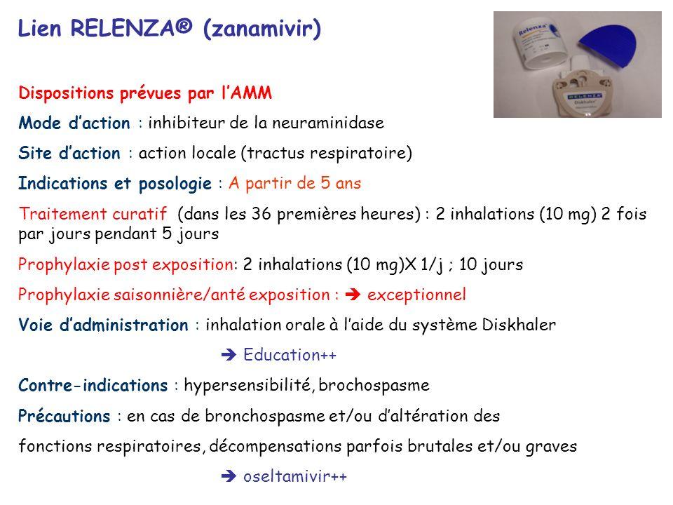 Lien RELENZA® (zanamivir) Dispositions prévues par lAMM Mode daction : inhibiteur de la neuraminidase Site daction : action locale (tractus respiratoi