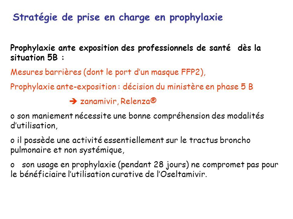 Stratégie de prise en charge en prophylaxie Prophylaxie ante exposition des professionnels de santé dès la situation 5B : Mesures barrières (dont le p