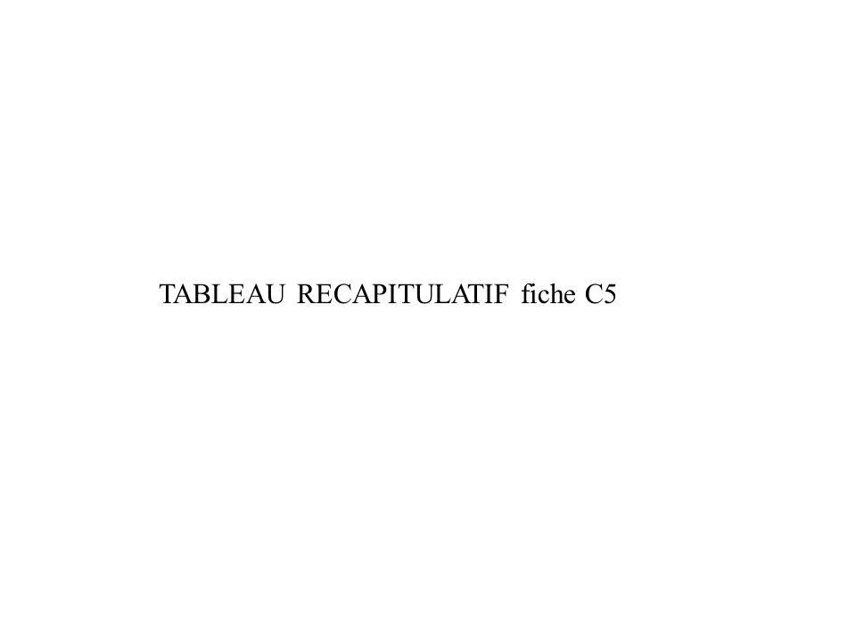 TABLEAU RECAPITULATIF fiche C5