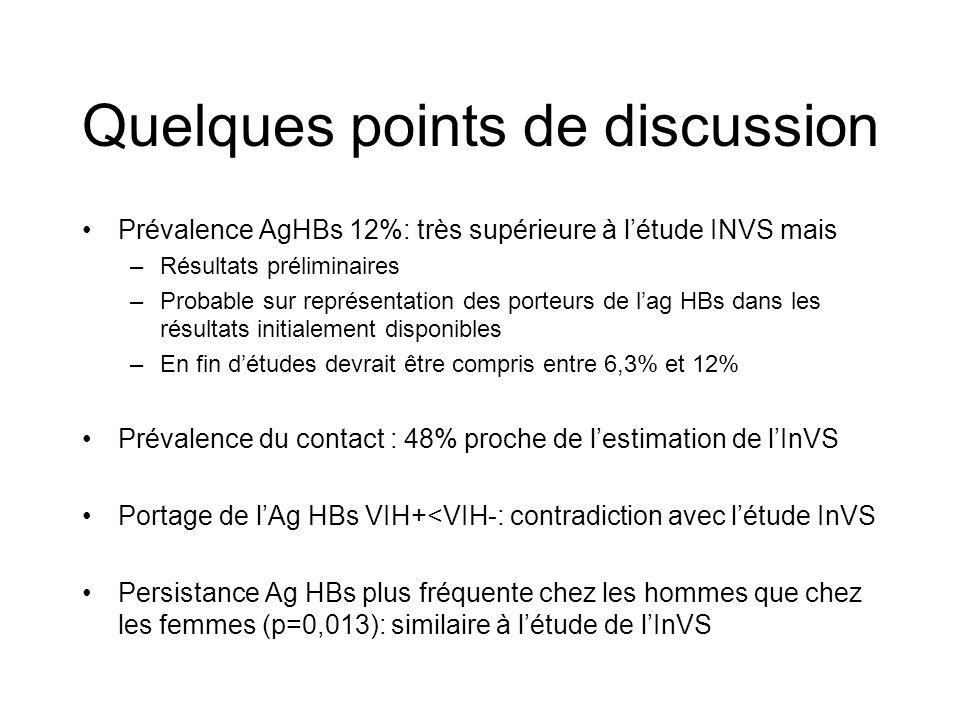 Quelques points de discussion Prévalence AgHBs 12%: très supérieure à létude INVS mais –Résultats préliminaires –Probable sur représentation des porteurs de lag HBs dans les résultats initialement disponibles –En fin détudes devrait être compris entre 6,3% et 12% Prévalence du contact : 48% proche de lestimation de lInVS Portage de lAg HBs VIH+<VIH-: contradiction avec létude InVS Persistance Ag HBs plus fréquente chez les hommes que chez les femmes (p=0,013): similaire à létude de lInVS
