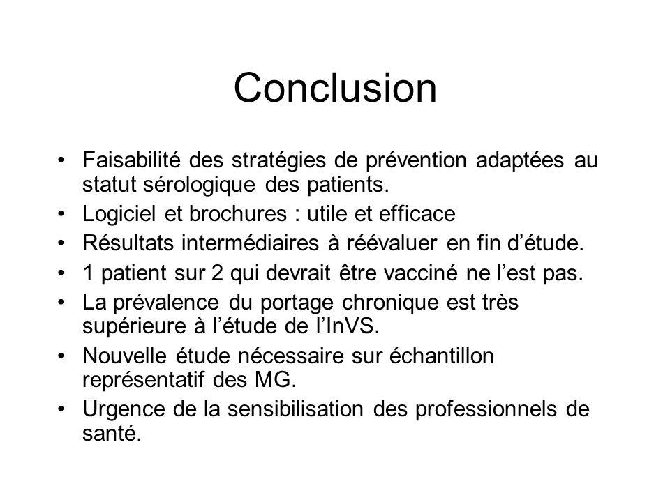 Conclusion Faisabilité des stratégies de prévention adaptées au statut sérologique des patients.