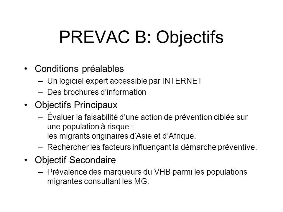 PREVAC B: Objectifs Conditions préalables –Un logiciel expert accessible par INTERNET –Des brochures dinformation Objectifs Principaux –Évaluer la faisabilité dune action de prévention ciblée sur une population à risque : les migrants originaires dAsie et dAfrique.