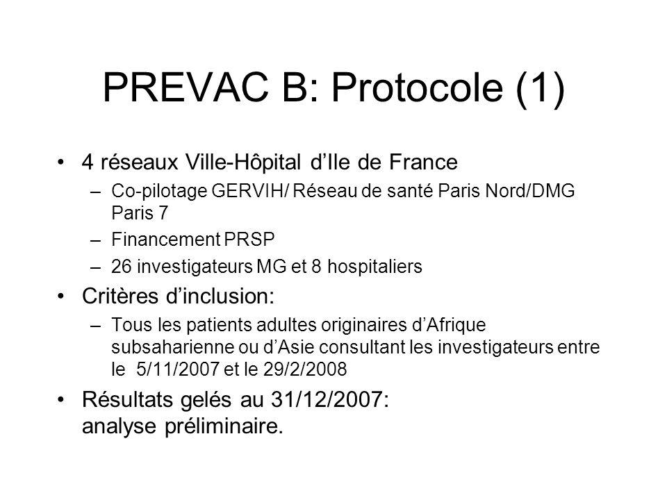 PREVAC B: Protocole (1) 4 réseaux Ville-Hôpital dIle de France –Co-pilotage GERVIH/ Réseau de santé Paris Nord/DMG Paris 7 –Financement PRSP –26 investigateurs MG et 8 hospitaliers Critères dinclusion: –Tous les patients adultes originaires dAfrique subsaharienne ou dAsie consultant les investigateurs entre le 5/11/2007 et le 29/2/2008 Résultats gelés au 31/12/2007: analyse préliminaire.
