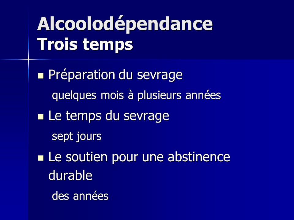 Alcoolodépendance Trois temps Préparation du sevrage Préparation du sevrage quelques mois à plusieurs années Le temps du sevrage Le temps du sevrage s