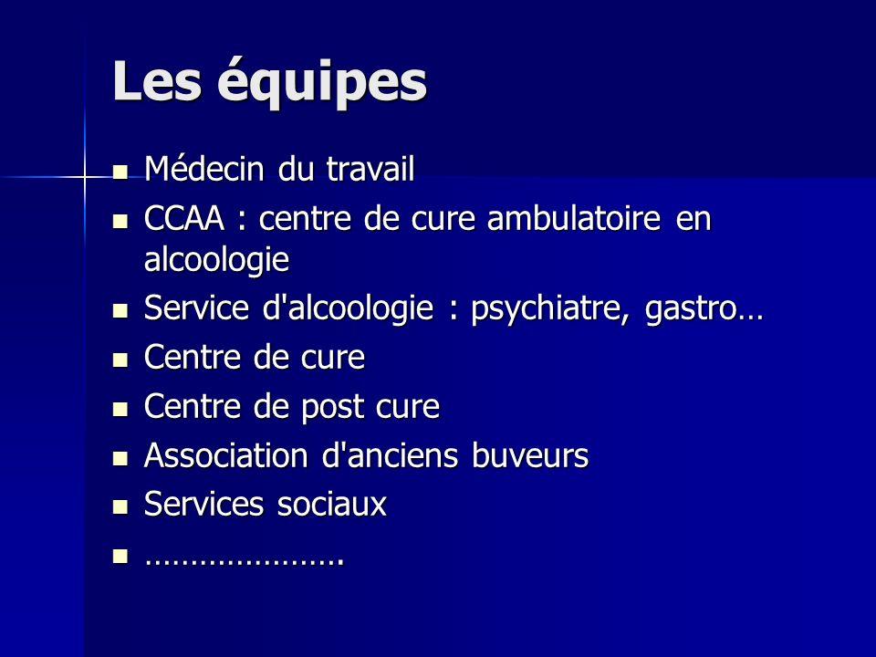 Les équipes Médecin du travail Médecin du travail CCAA : centre de cure ambulatoire en alcoologie CCAA : centre de cure ambulatoire en alcoologie Serv