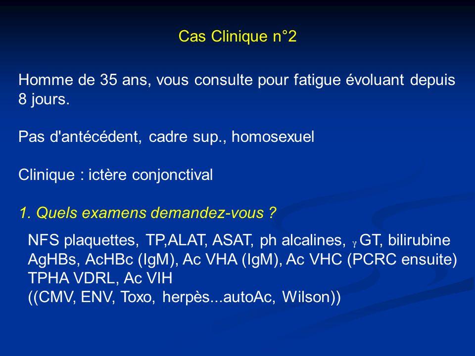 Cas Clinique n°2 (suite) Bilirubine 60µM, Transa 20N (ALAT>ASAT) AgHBs +, IgM HBc +, autres sérologies négatives 2.