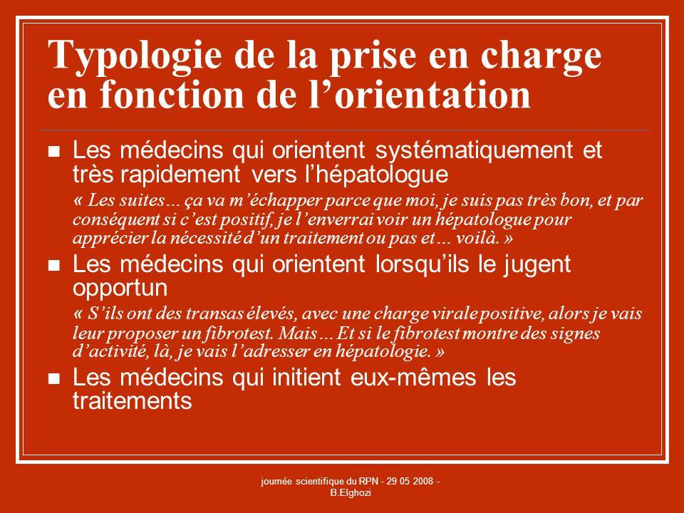 journée scientifique du RPN - 29 05 2008 - B.Elghozi Typologie de la prise en charge en fonction de lorientation Les médecins qui orientent systématiq