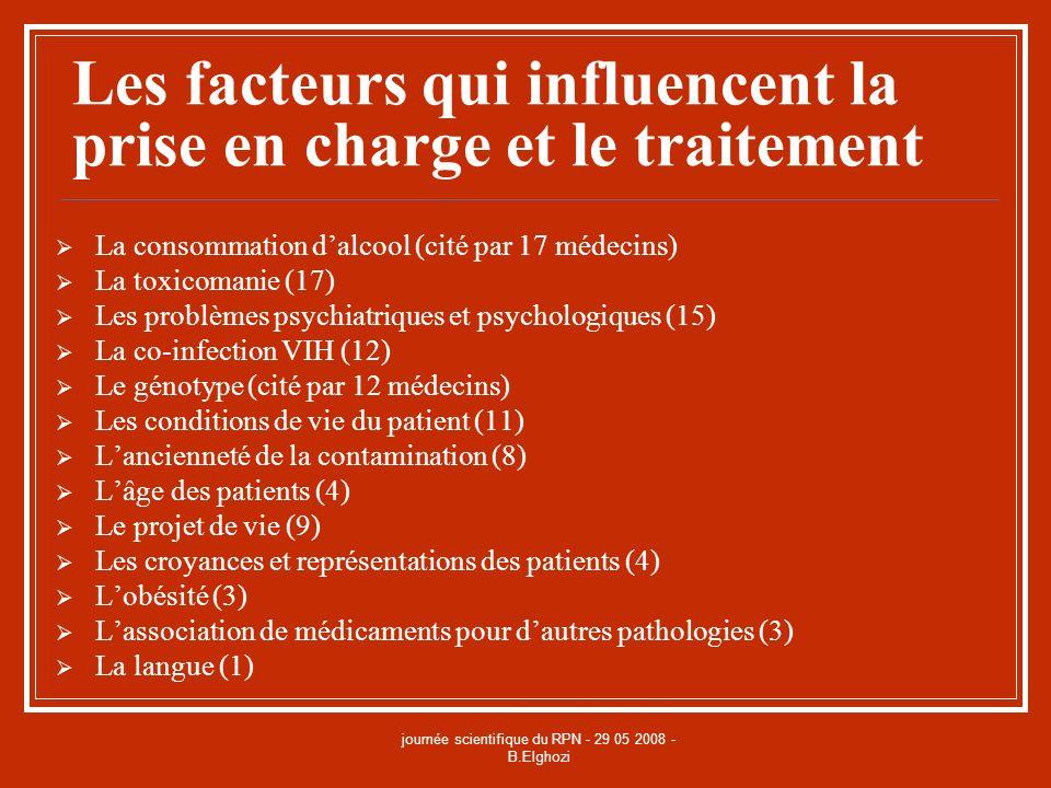 journée scientifique du RPN - 29 05 2008 - B.Elghozi Les facteurs qui influencent la prise en charge et le traitement La consommation dalcool (cité pa