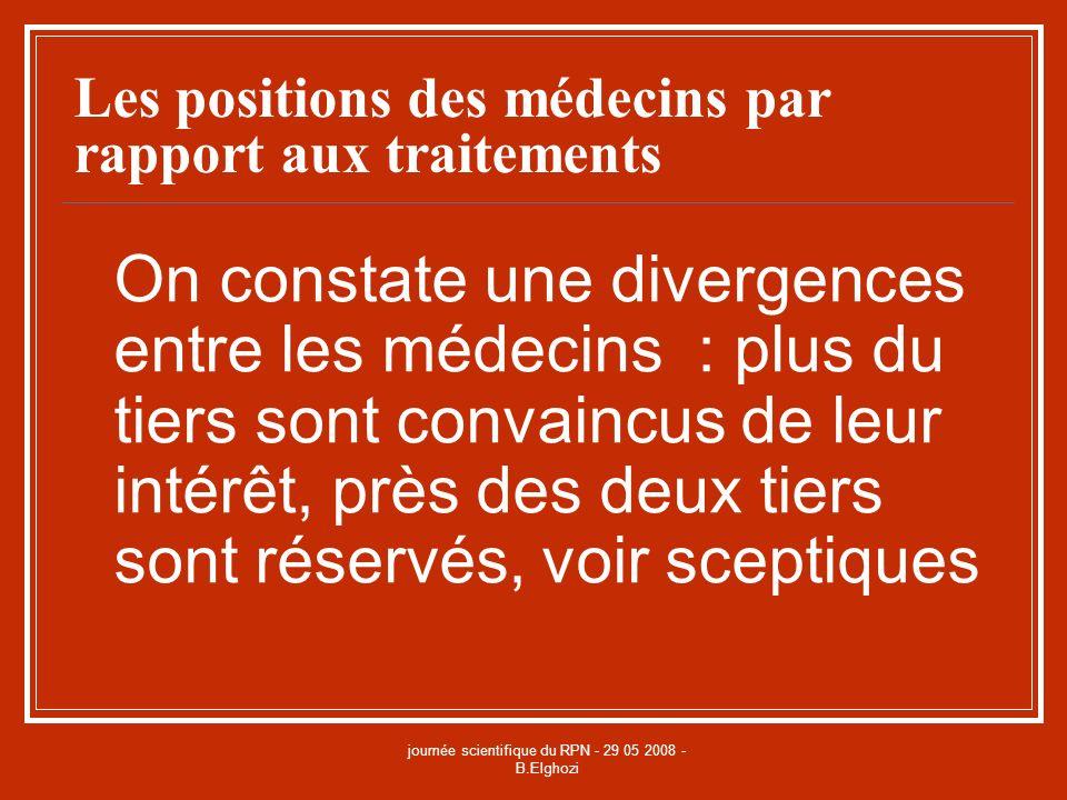 journée scientifique du RPN - 29 05 2008 - B.Elghozi Les positions des médecins par rapport aux traitements On constate une divergences entre les méde