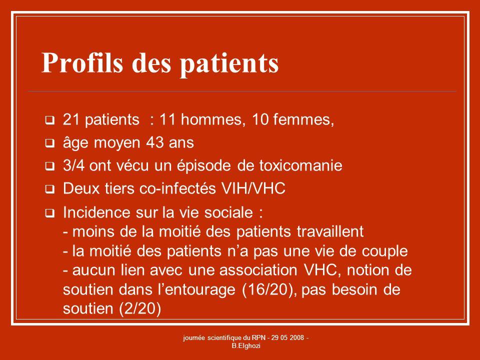 journée scientifique du RPN - 29 05 2008 - B.Elghozi Profils des patients 21 patients : 11 hommes, 10 femmes, âge moyen 43 ans 3/4 ont vécu un épisode