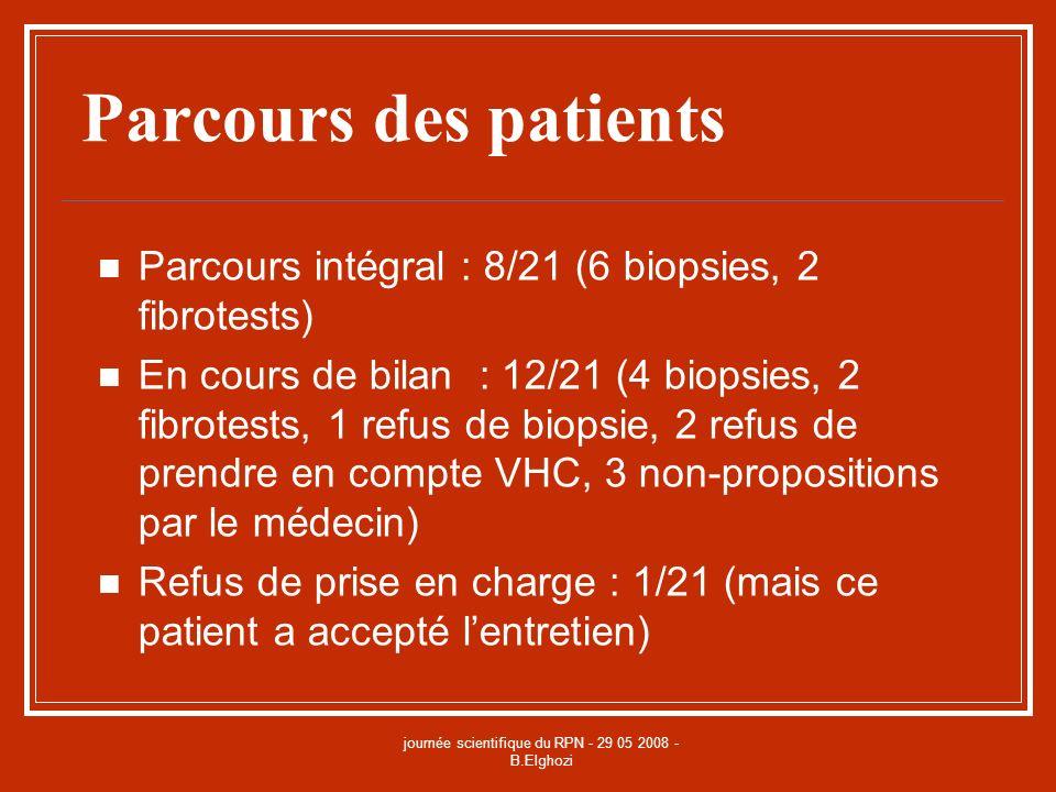 journée scientifique du RPN - 29 05 2008 - B.Elghozi Parcours des patients Parcours intégral : 8/21 (6 biopsies, 2 fibrotests) En cours de bilan : 12/