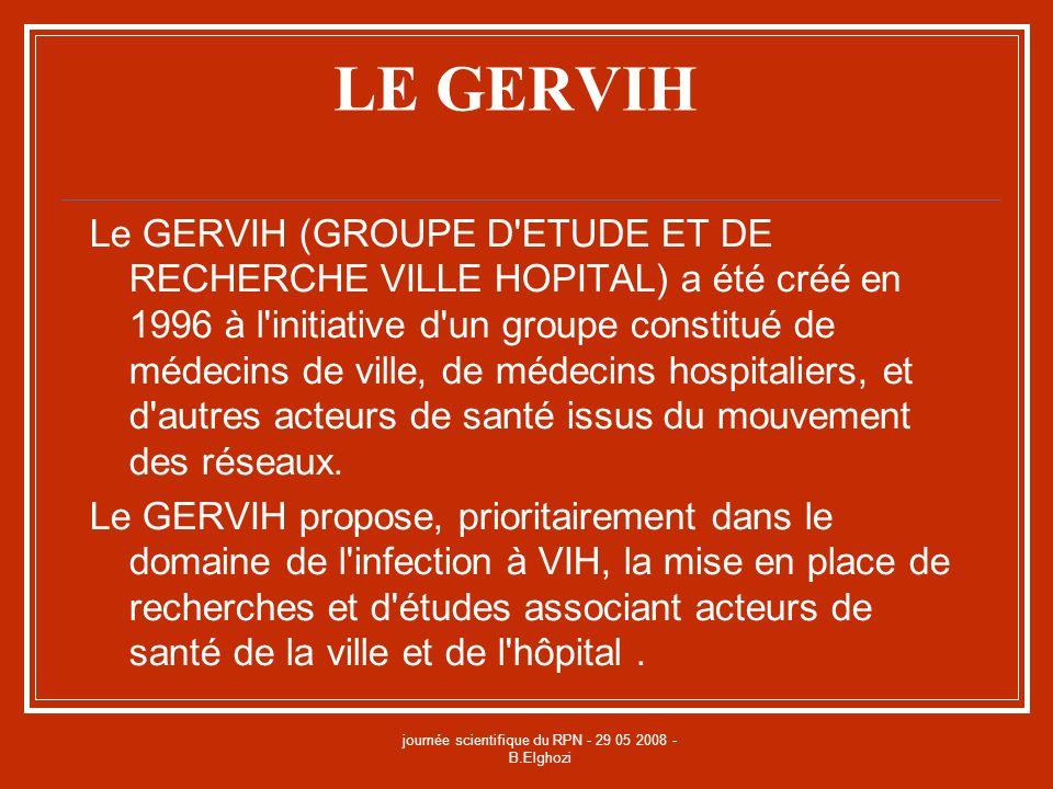 journée scientifique du RPN - 29 05 2008 - B.Elghozi LE GERVIH Le GERVIH (GROUPE D'ETUDE ET DE RECHERCHE VILLE HOPITAL) a été créé en 1996 à l'initiat