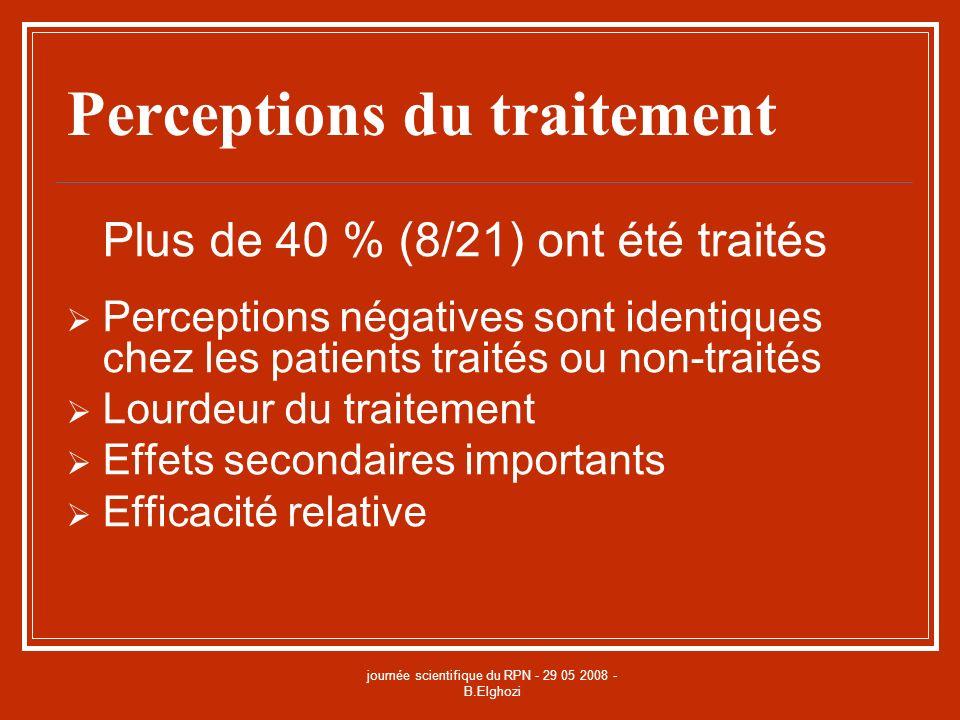 journée scientifique du RPN - 29 05 2008 - B.Elghozi Perceptions du traitement Plus de 40 % (8/21) ont été traités Perceptions négatives sont identiqu