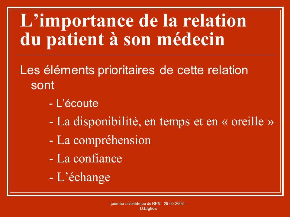 journée scientifique du RPN - 29 05 2008 - B.Elghozi Limportance de la relation du patient à son médecin Les éléments prioritaires de cette relation s