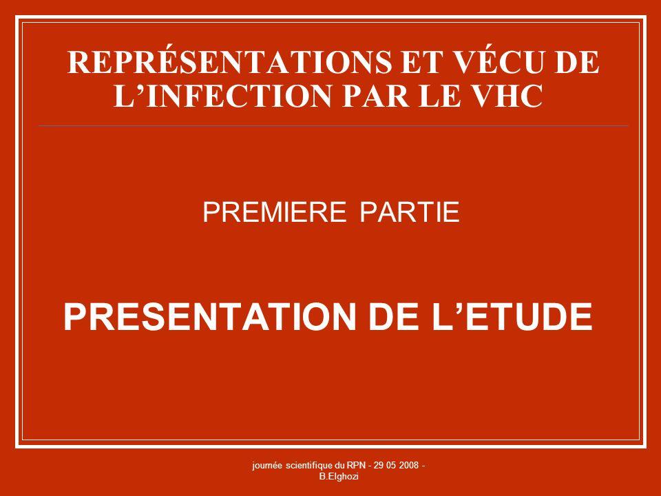 journée scientifique du RPN - 29 05 2008 - B.Elghozi REPRÉSENTATIONS ET VÉCU DE LINFECTION PAR LE VHC PREMIERE PARTIE PRESENTATION DE LETUDE