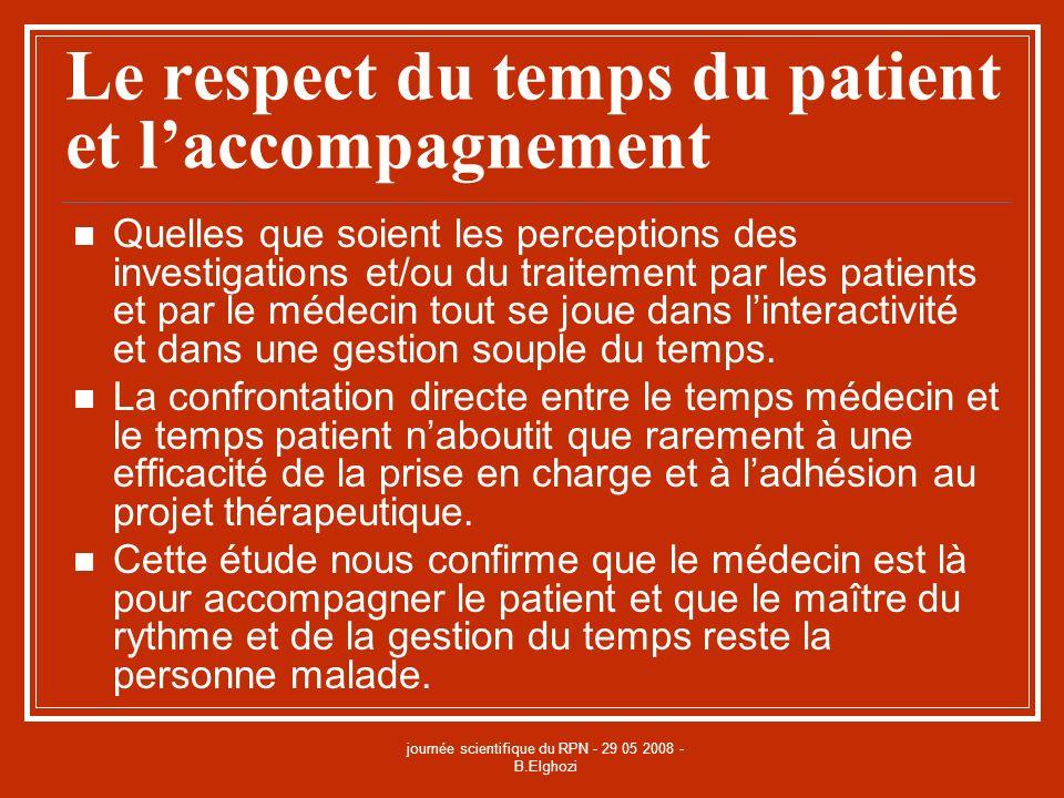 journée scientifique du RPN - 29 05 2008 - B.Elghozi Le respect du temps du patient et laccompagnement Quelles que soient les perceptions des investig