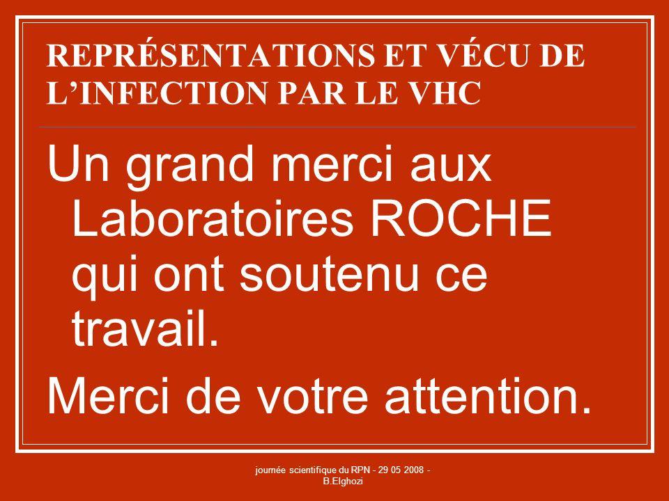 journée scientifique du RPN - 29 05 2008 - B.Elghozi REPRÉSENTATIONS ET VÉCU DE LINFECTION PAR LE VHC Un grand merci aux Laboratoires ROCHE qui ont so