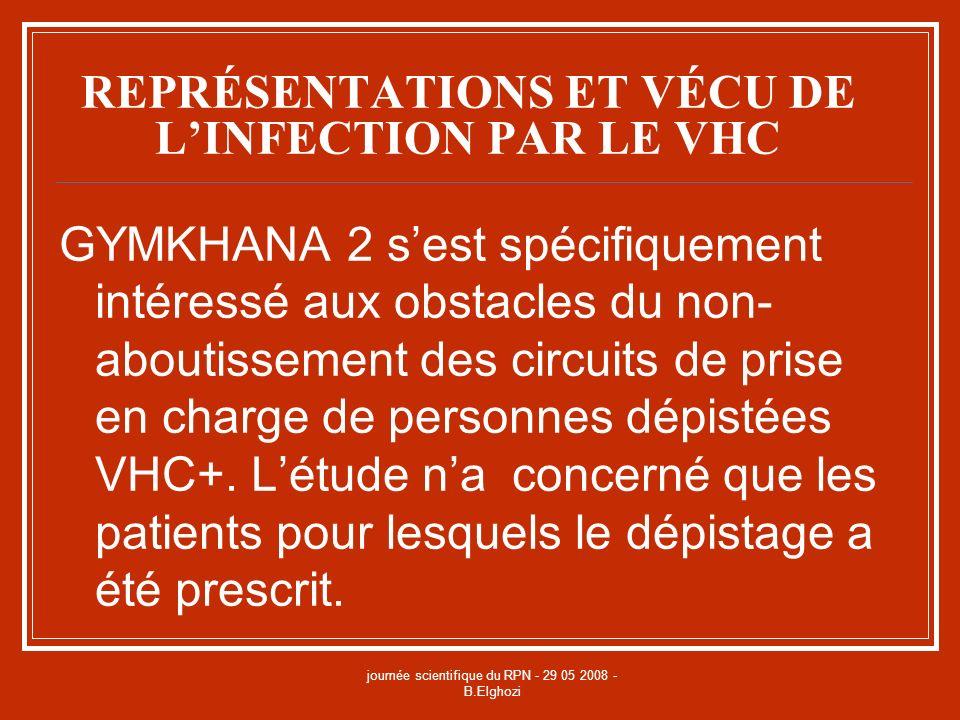 journée scientifique du RPN - 29 05 2008 - B.Elghozi REPRÉSENTATIONS ET VÉCU DE LINFECTION PAR LE VHC GYMKHANA 2 sest spécifiquement intéressé aux obs