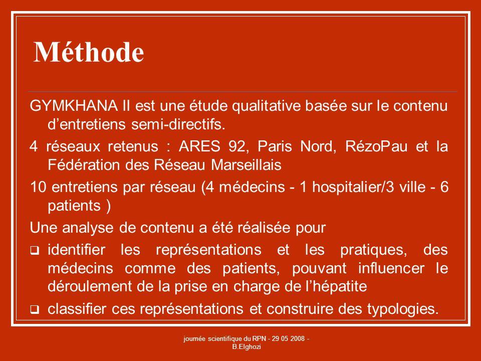 journée scientifique du RPN - 29 05 2008 - B.Elghozi Profils des patients 21 patients : 11 hommes, 10 femmes, âge moyen 43 ans 3/4 ont vécu un épisode de toxicomanie Deux tiers co-infectés VIH/VHC Incidence sur la vie sociale : - moins de la moitié des patients travaillent - la moitié des patients na pas une vie de couple - aucun lien avec une association VHC, notion de soutien dans lentourage (16/20), pas besoin de soutien (2/20)